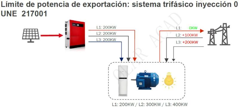 Limitación de potencia Goodwe ET-2
