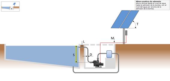 El mejor sistema de autoconsumo fotovoltaico para el sector residencial: Depuradora solar Lorentz PS2-600 CS-17-1