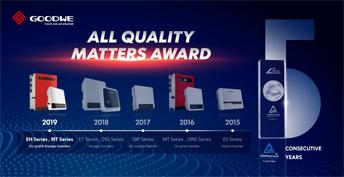 GoodWe consigue por quinto año consecutivo el premio All Quality Matters de TÜV Rheinland
